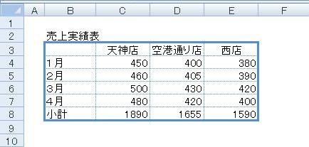 ビットコイン一時100万円割れ 規制強化への不安で売り加速:イザ!